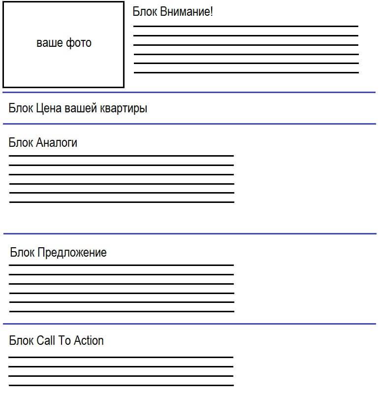 листовка конверт почтовым ящикам структура районе